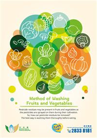 Method of Washing Fruits and Vegetables